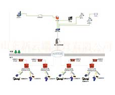 井下人员精确定位  矿用人员管理系统  井下人员定位管理系统